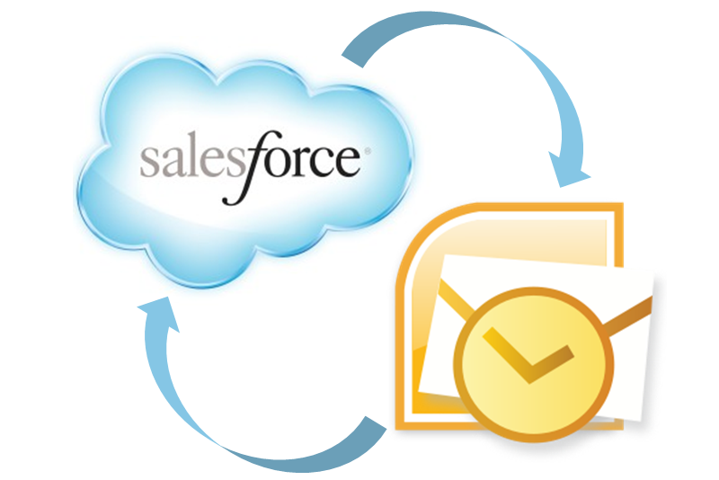 how to add salesforce to outlook