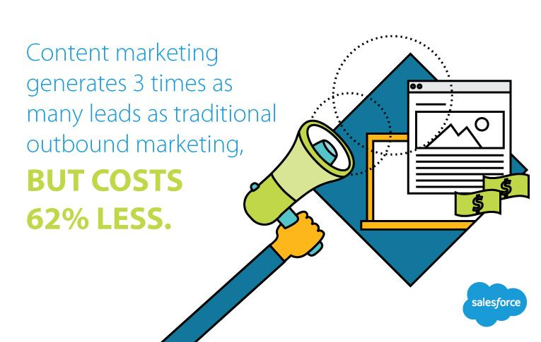 Acquiring New Customers: 5 Steps to Reduce the Cost Per Lead