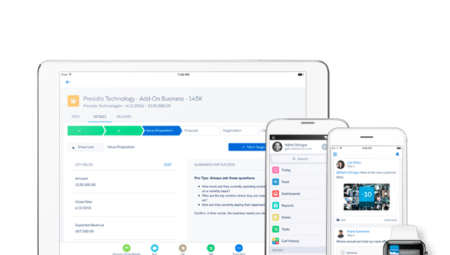 The Top 5 Salesforce1 10th Anniversary Release Features