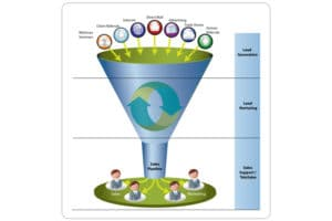 salesforce lead funnel