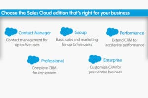 sales cloud editions